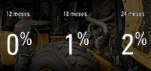 Elija su oferta de financiación y prepare su máquina desde un 0% interés
